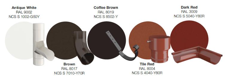 Colour range Image 2