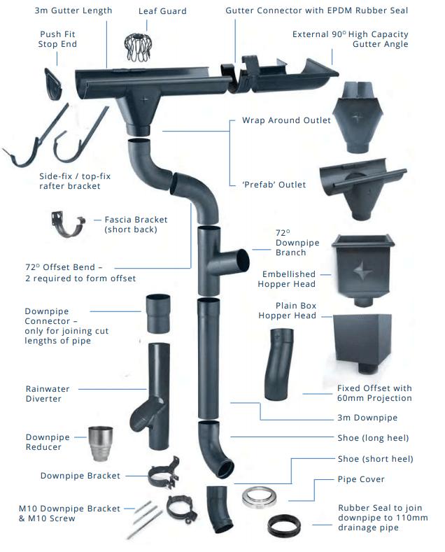 Galvanised Steel Overview